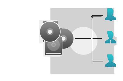与用户端共享映像及设备